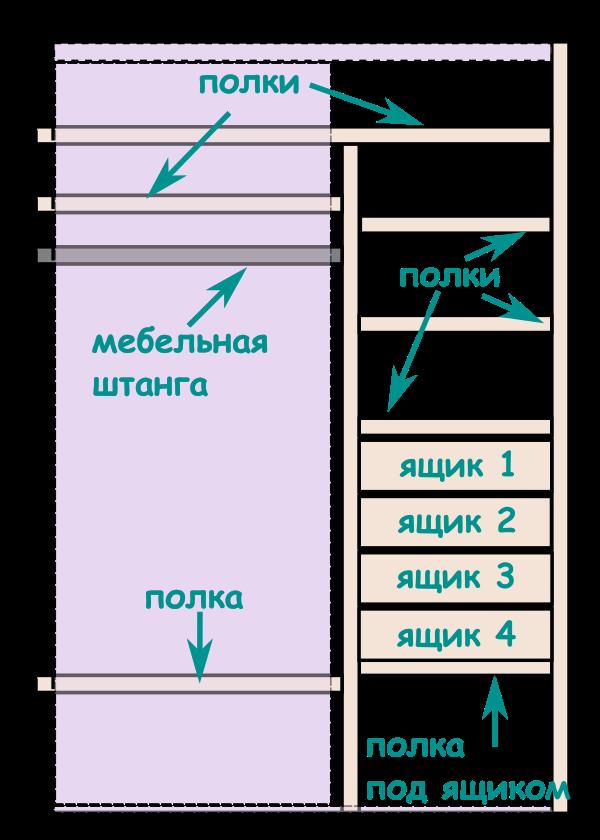 эскиз встроенного шкафа-купе