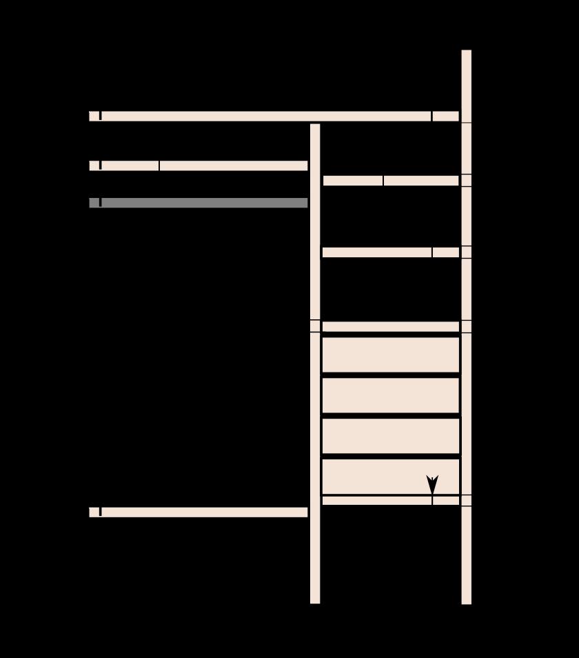 Как сделать шкаф купе чертежи 977